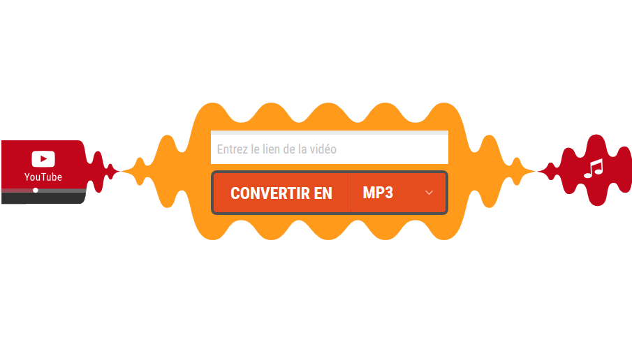 Flvto Convertir Une Vidéo Youtube En Mp3 Mp4 Avi Networkshare Fr